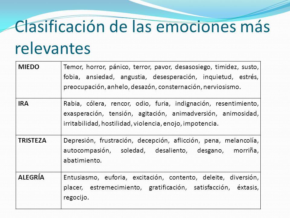 Clasificación de las emociones más relevantes