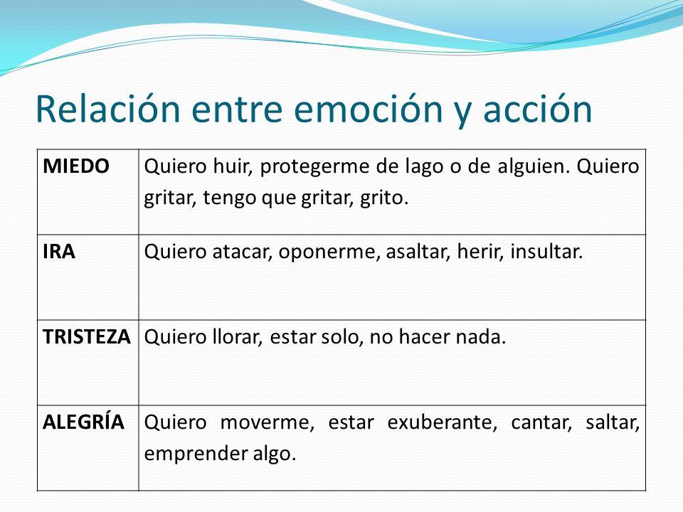 Relación entre emoción y acción