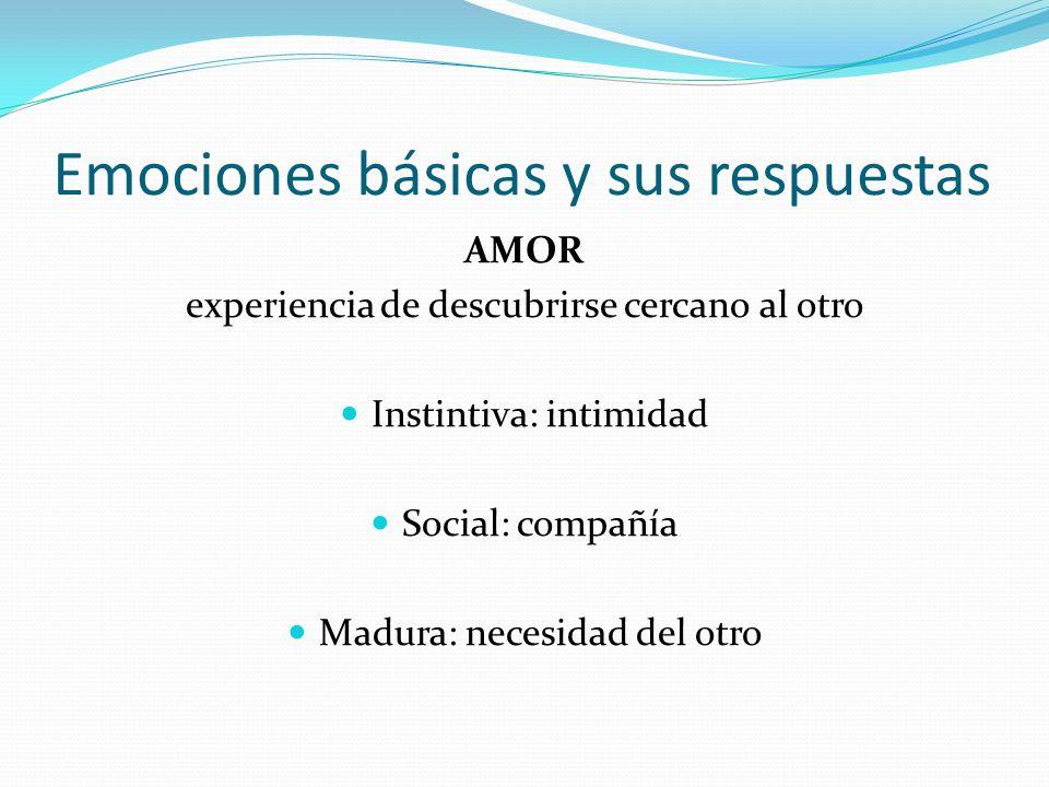 Emociones básicas y sus respuestas