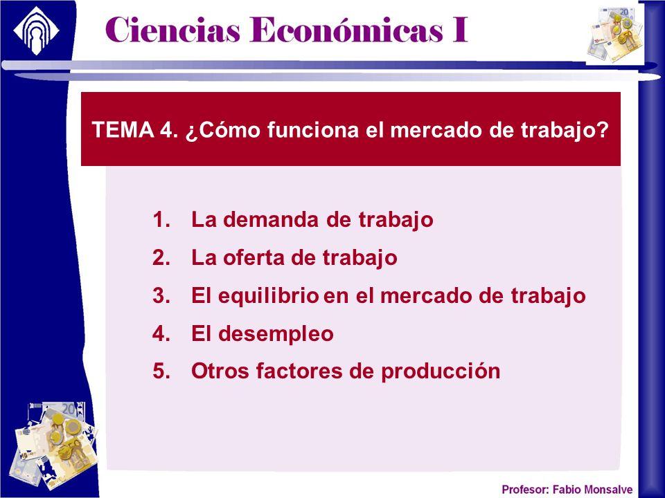 TEMA 4. ¿Cómo funciona el mercado de trabajo