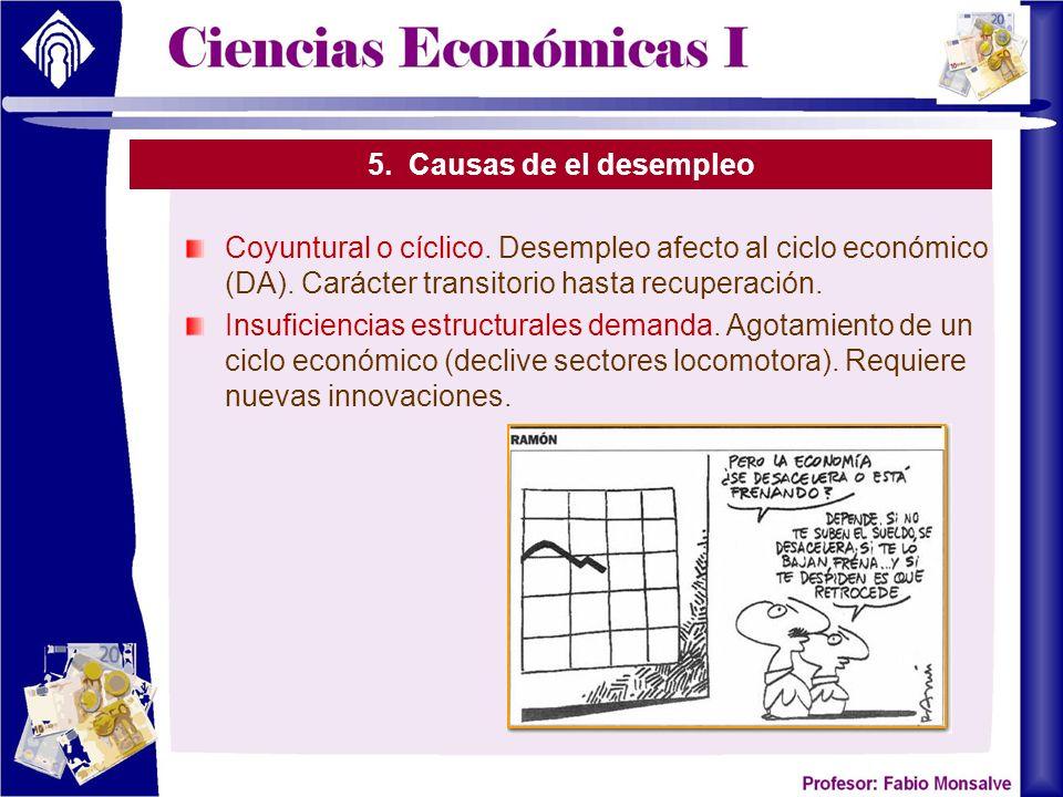 5. Causas de el desempleo Coyuntural o cíclico. Desempleo afecto al ciclo económico (DA). Carácter transitorio hasta recuperación.