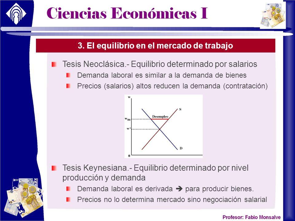 3. El equilibrio en el mercado de trabajo