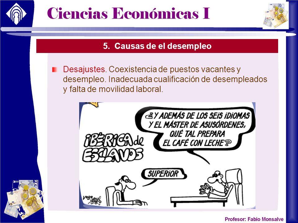 5. Causas de el desempleo