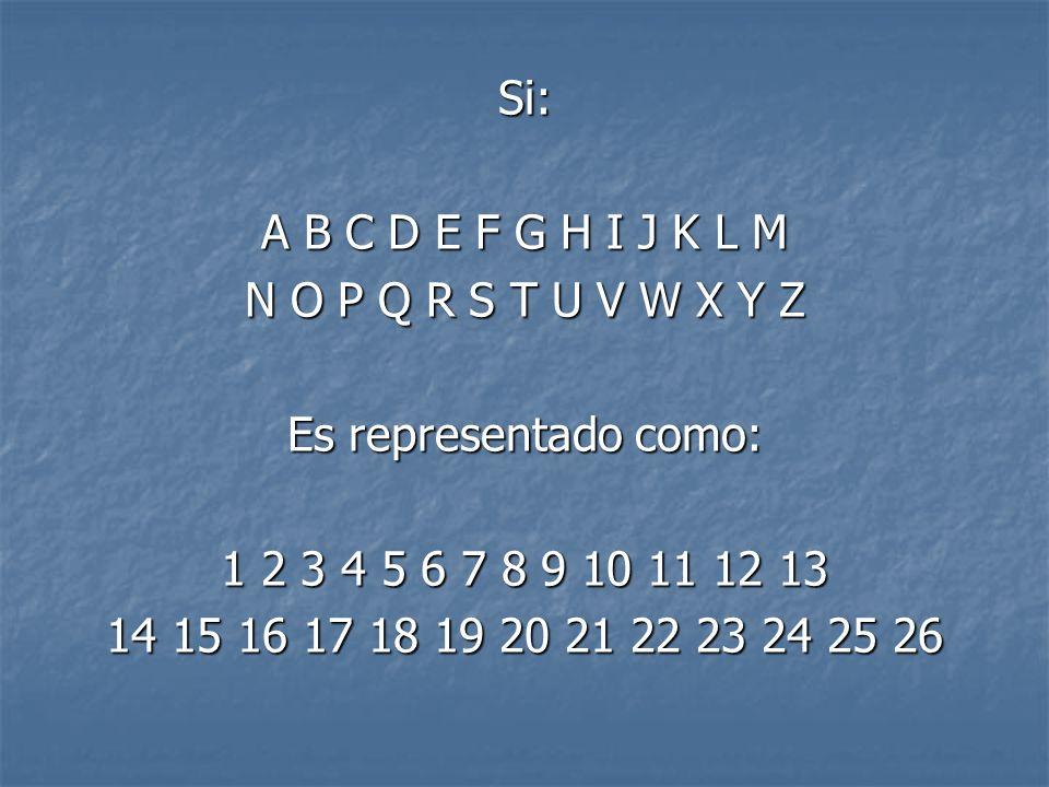 Si: A B C D E F G H I J K L M. N O P Q R S T U V W X Y Z. Es representado como: 1 2 3 4 5 6 7 8 9 10 11 12 13.