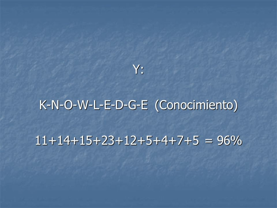K-N-O-W-L-E-D-G-E (Conocimiento)