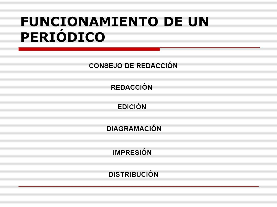 FUNCIONAMIENTO DE UN PERIÓDICO
