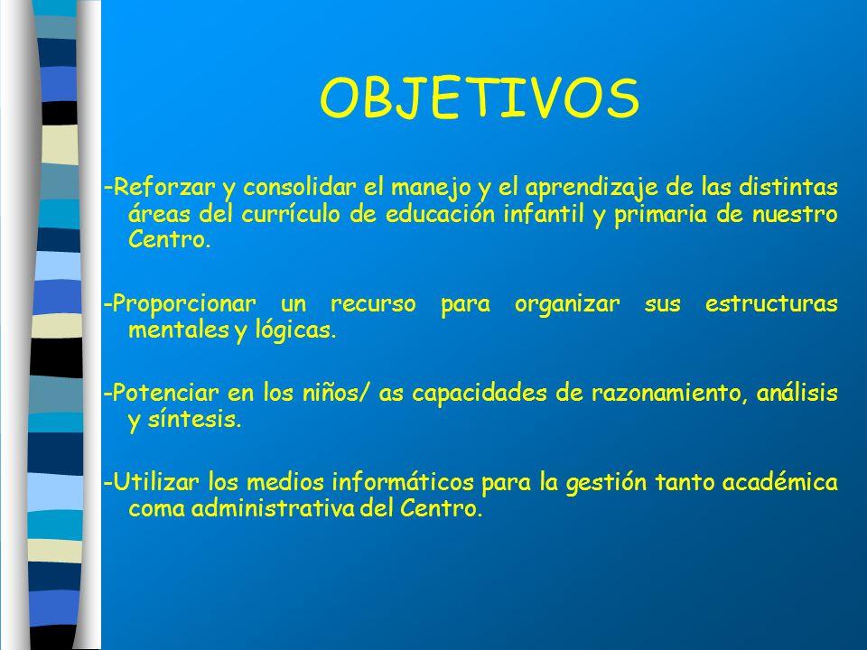 OBJETIVOS -Reforzar y consolidar el manejo y el aprendizaje de las distintas áreas del currículo de educación infantil y primaria de nuestro Centro.