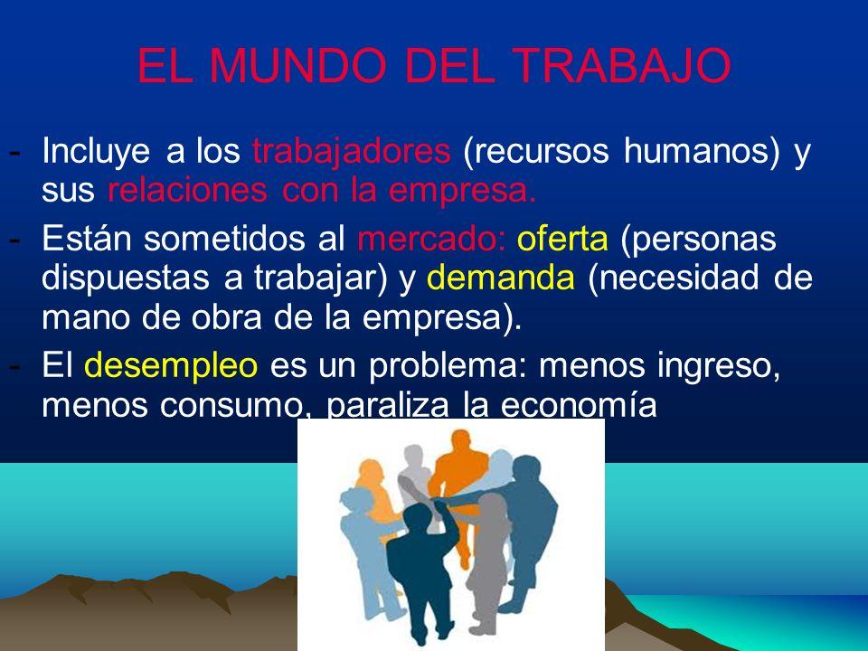 EL MUNDO DEL TRABAJO Incluye a los trabajadores (recursos humanos) y sus relaciones con la empresa.