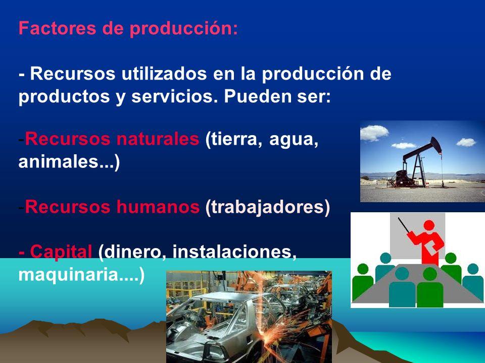 Factores de producción: