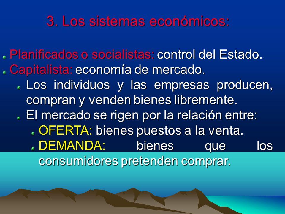 3. Los sistemas económicos:
