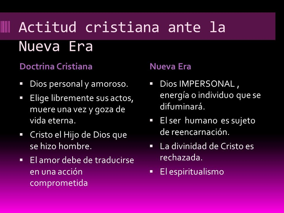 Actitud cristiana ante la Nueva Era