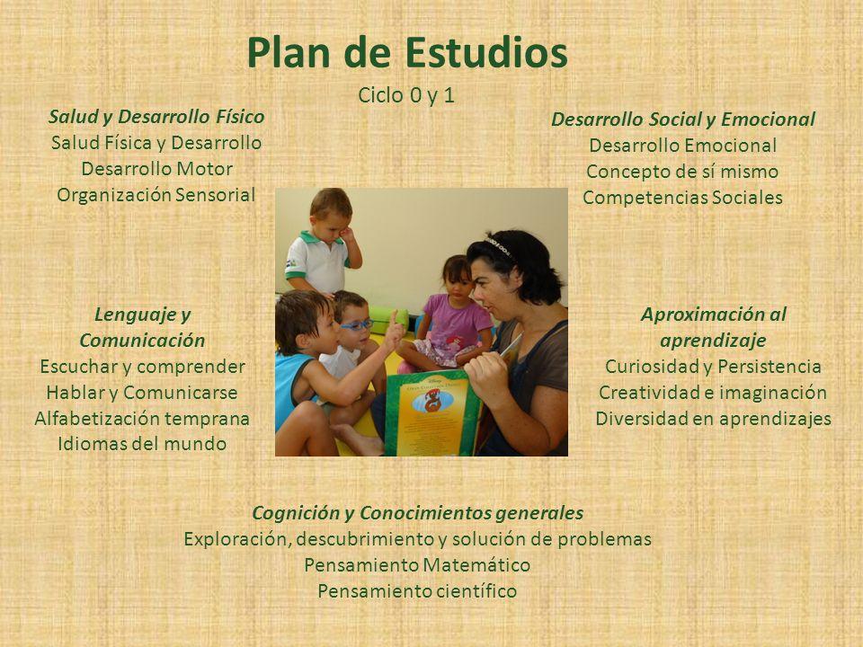 Plan de Estudios Ciclo 0 y 1 Salud y Desarrollo Físico
