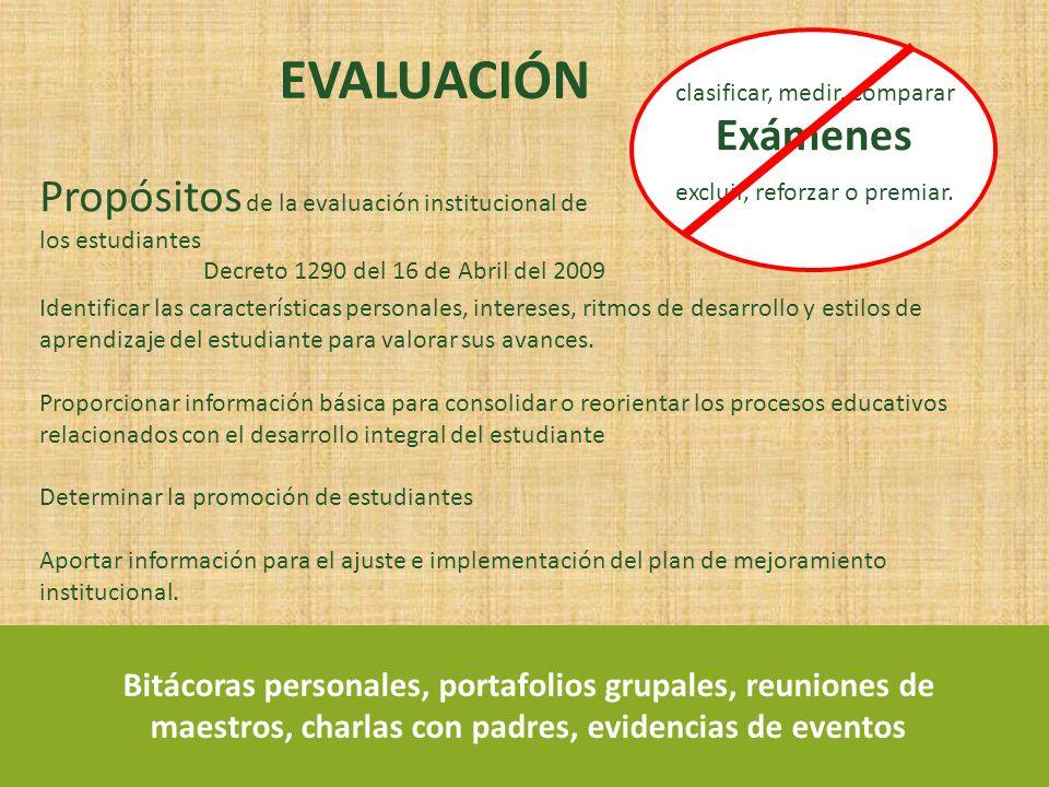 Exámenes EVALUACIÓN. clasificar, medir, comparar. Propósitos de la evaluación institucional de los estudiantes.