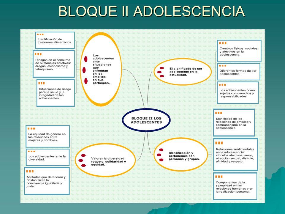 BLOQUE II ADOLESCENCIA