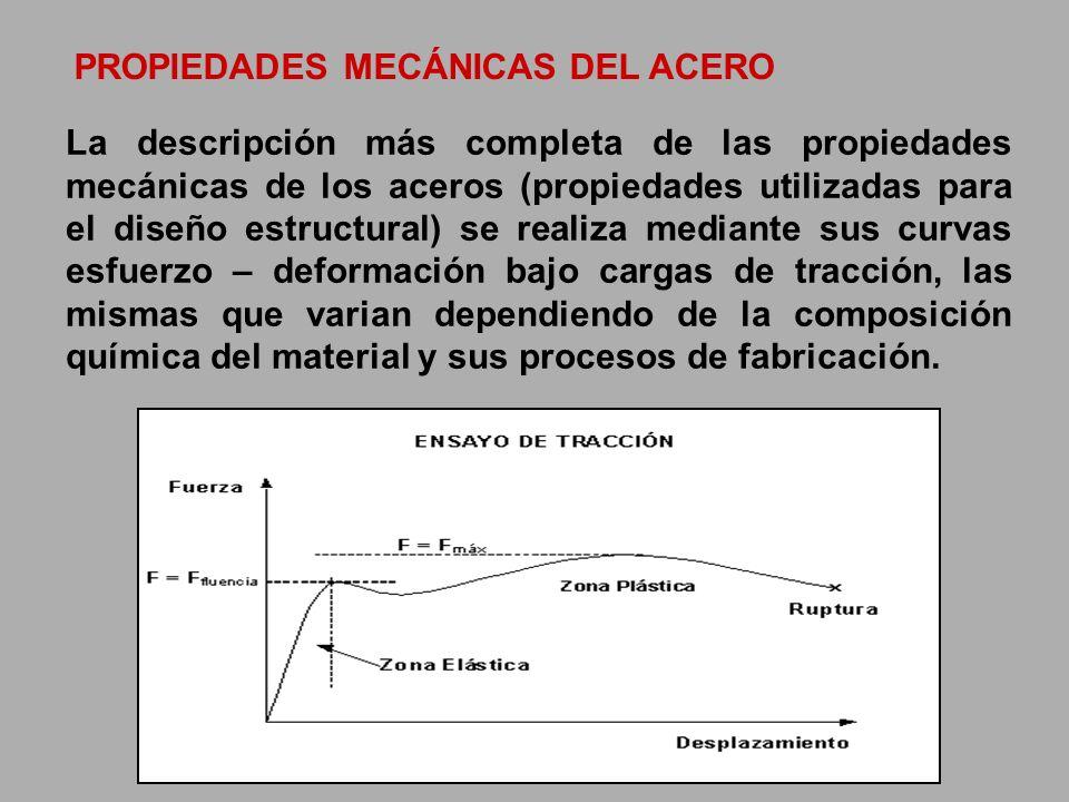 PROPIEDADES MECÁNICAS DEL ACERO