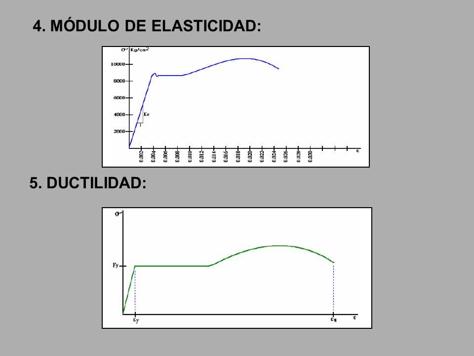 4. MÓDULO DE ELASTICIDAD: