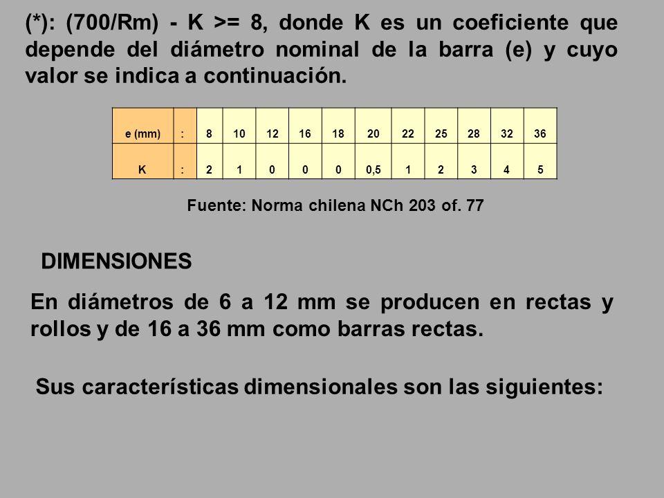 Sus características dimensionales son las siguientes: