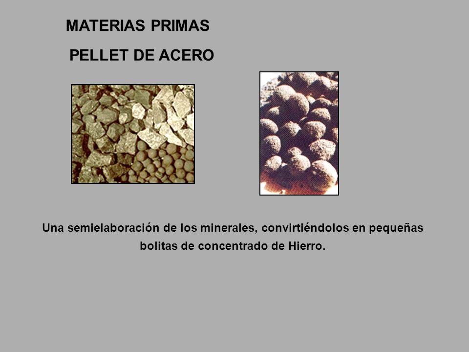 MATERIAS PRIMAS PELLET DE ACERO
