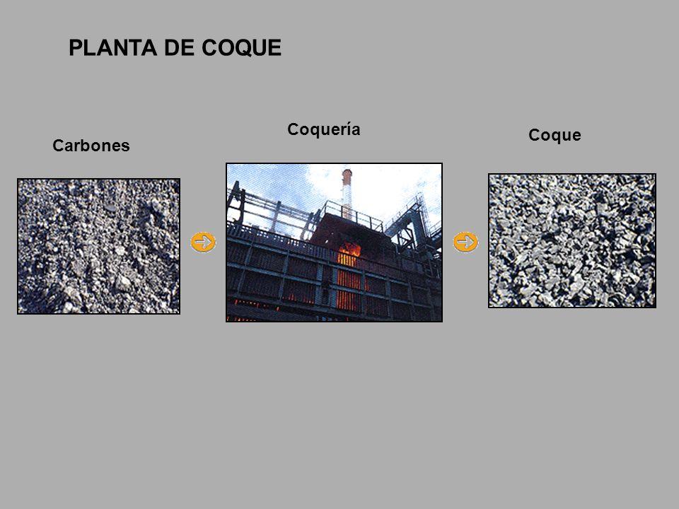 PLANTA DE COQUE Coquería Coque Carbones