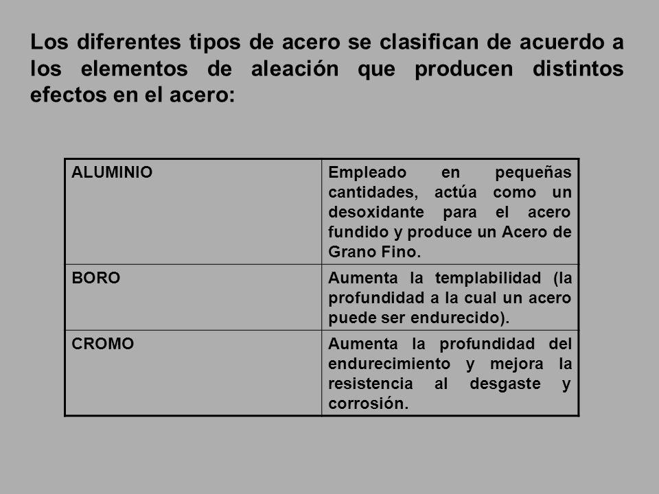 Los diferentes tipos de acero se clasifican de acuerdo a los elementos de aleación que producen distintos efectos en el acero:
