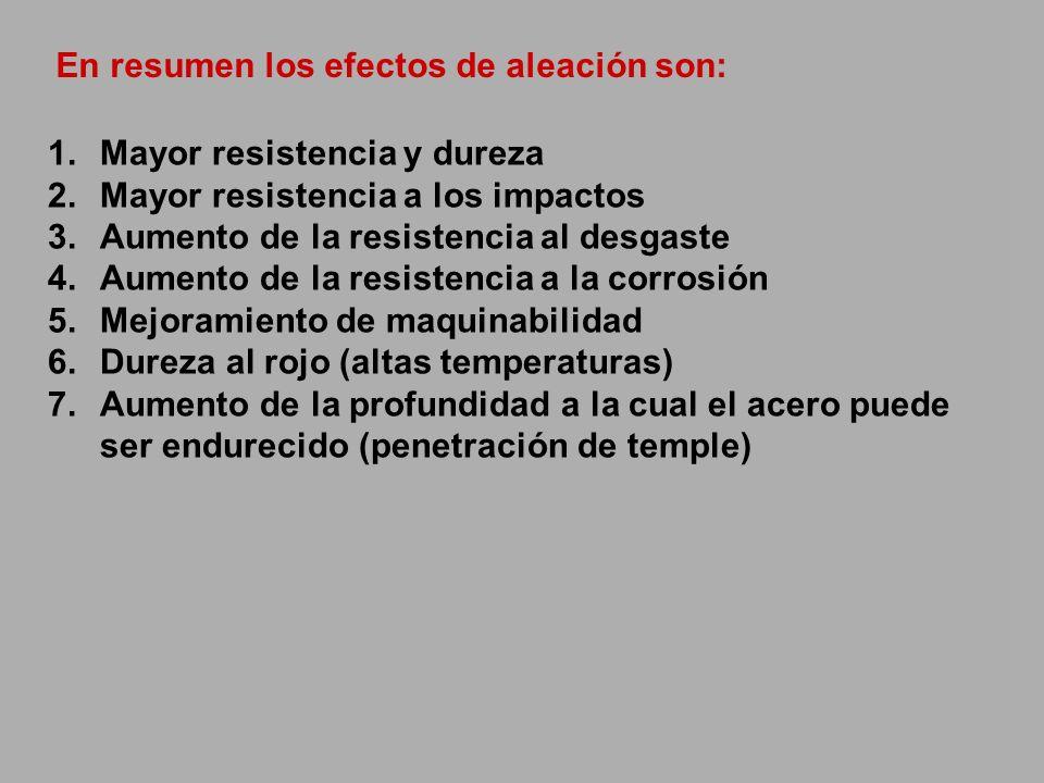En resumen los efectos de aleación son:
