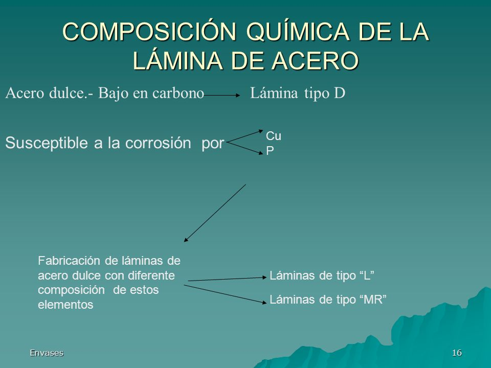 COMPOSICIÓN QUÍMICA DE LA LÁMINA DE ACERO