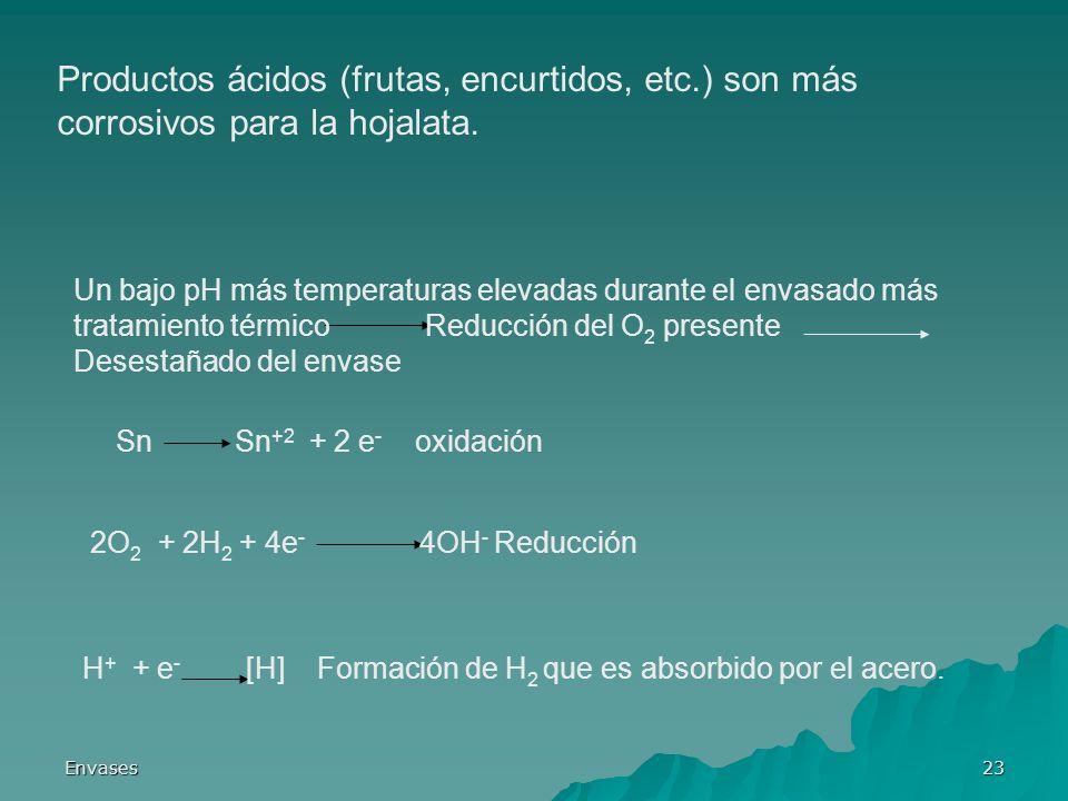 Productos ácidos (frutas, encurtidos, etc