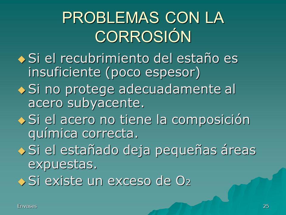 PROBLEMAS CON LA CORROSIÓN