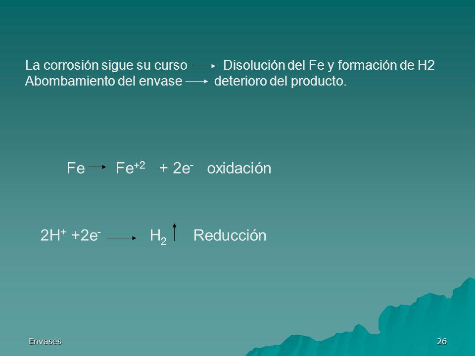 Fe Fe+2 + 2e- oxidación 2H+ +2e- H2 Reducción