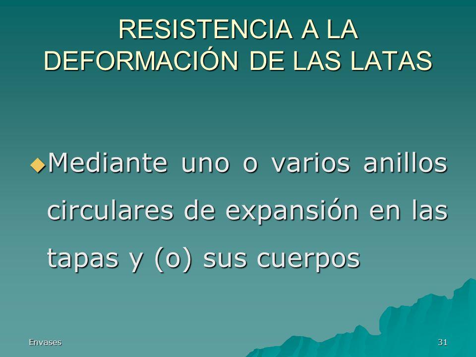 RESISTENCIA A LA DEFORMACIÓN DE LAS LATAS