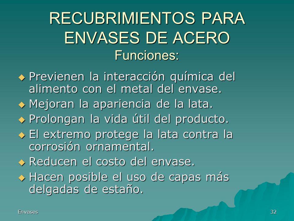 RECUBRIMIENTOS PARA ENVASES DE ACERO Funciones: