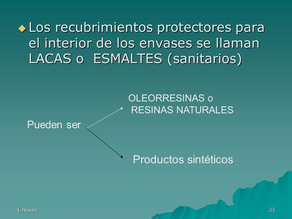 Los recubrimientos protectores para el interior de los envases se llaman LACAS o ESMALTES (sanitarios)