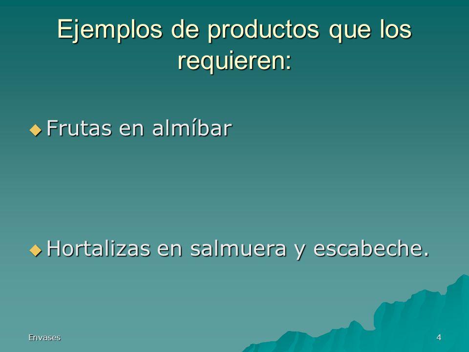 Ejemplos de productos que los requieren: