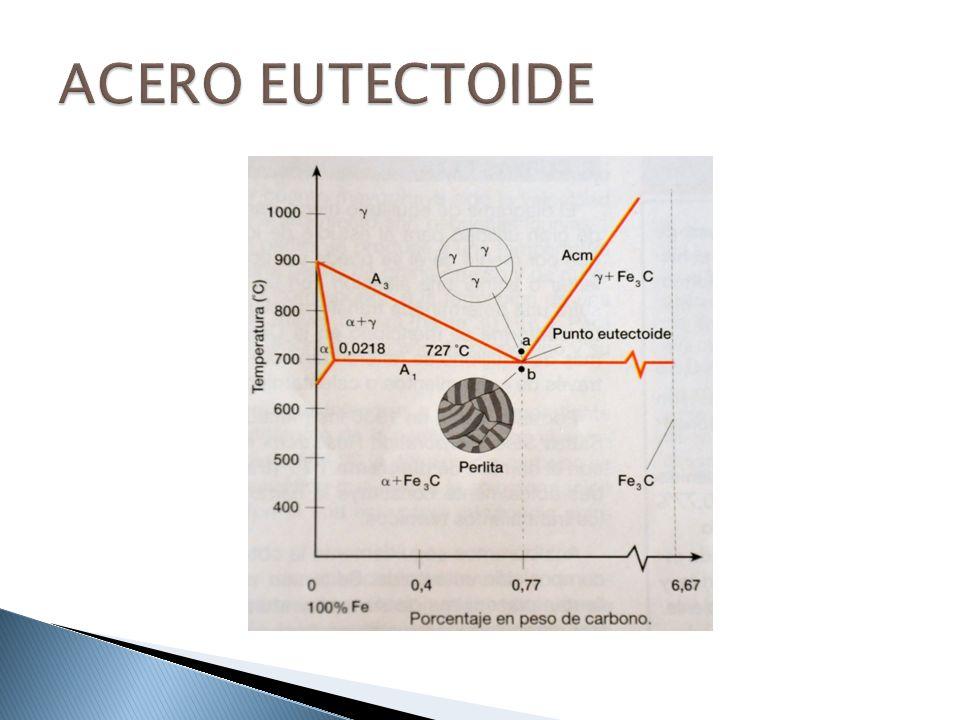 ACERO EUTECTOIDE