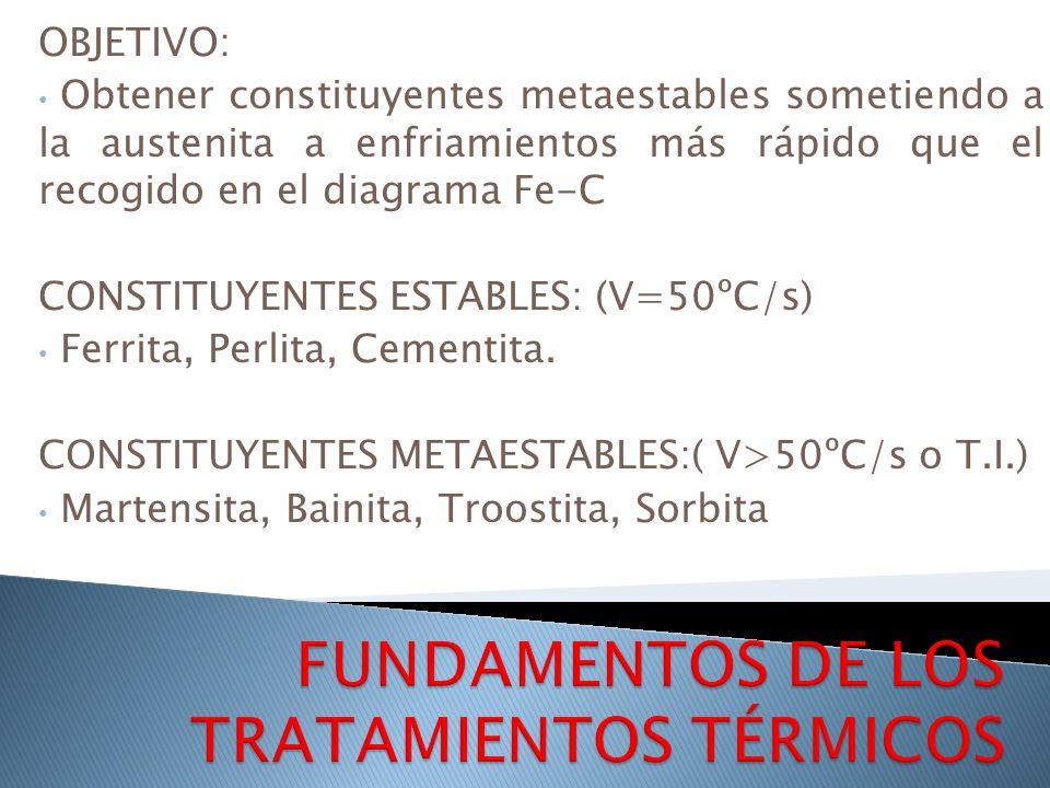 FUNDAMENTOS DE LOS TRATAMIENTOS TÉRMICOS