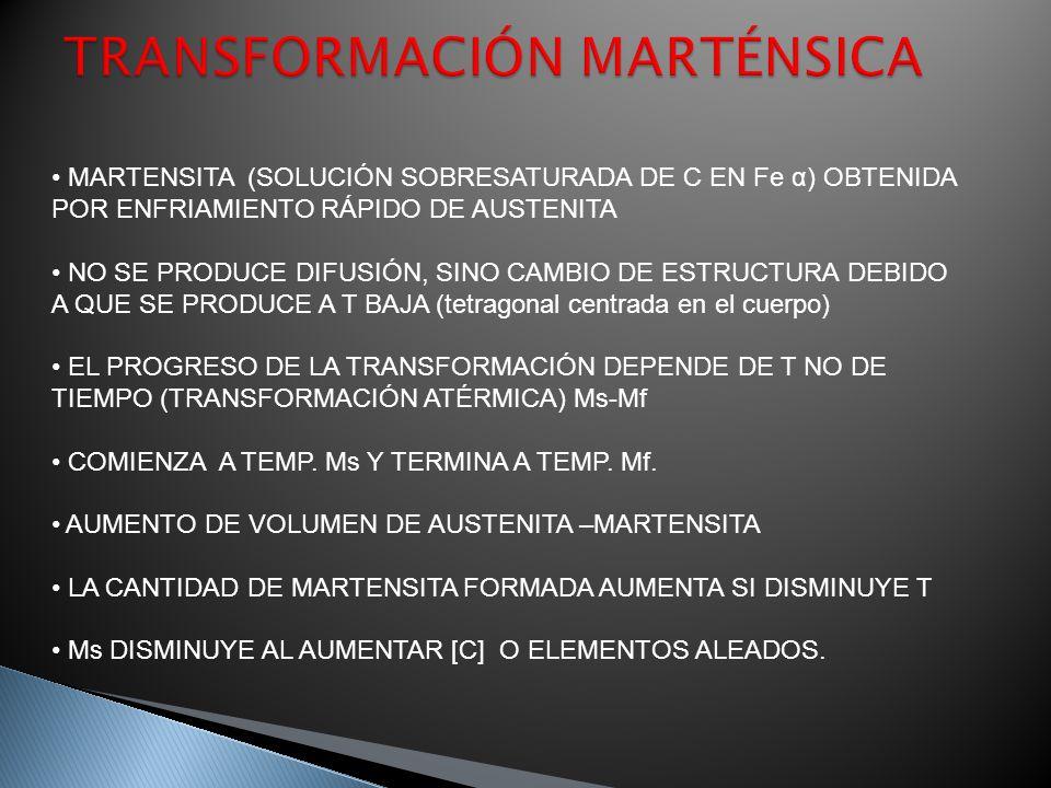TRANSFORMACIÓN MARTÉNSICA