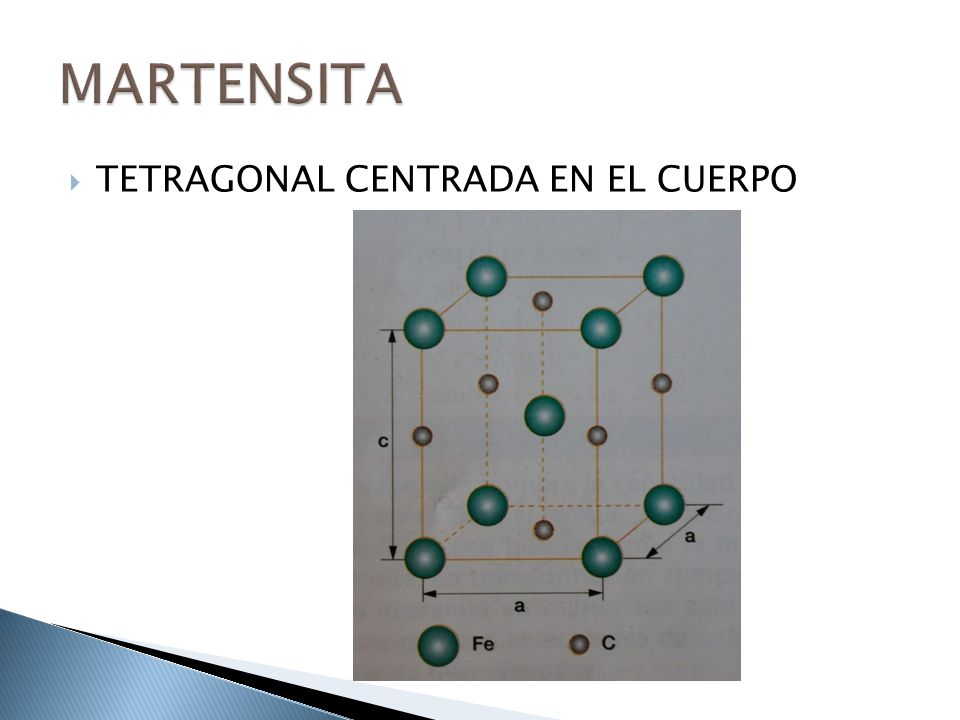 MARTENSITA TETRAGONAL CENTRADA EN EL CUERPO