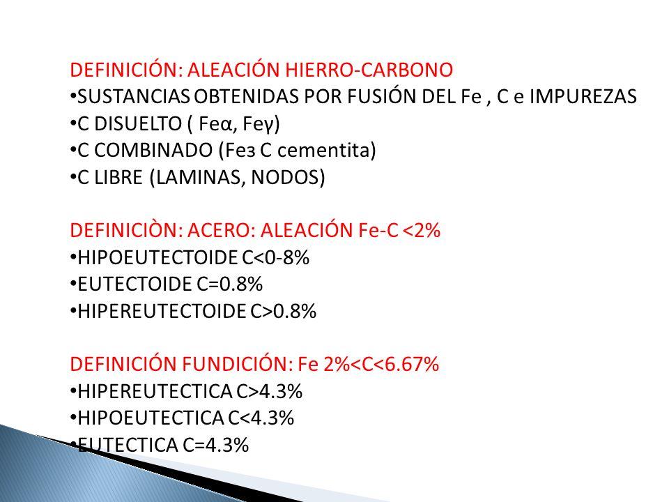 DEFINICIÓN: ALEACIÓN HIERRO-CARBONO