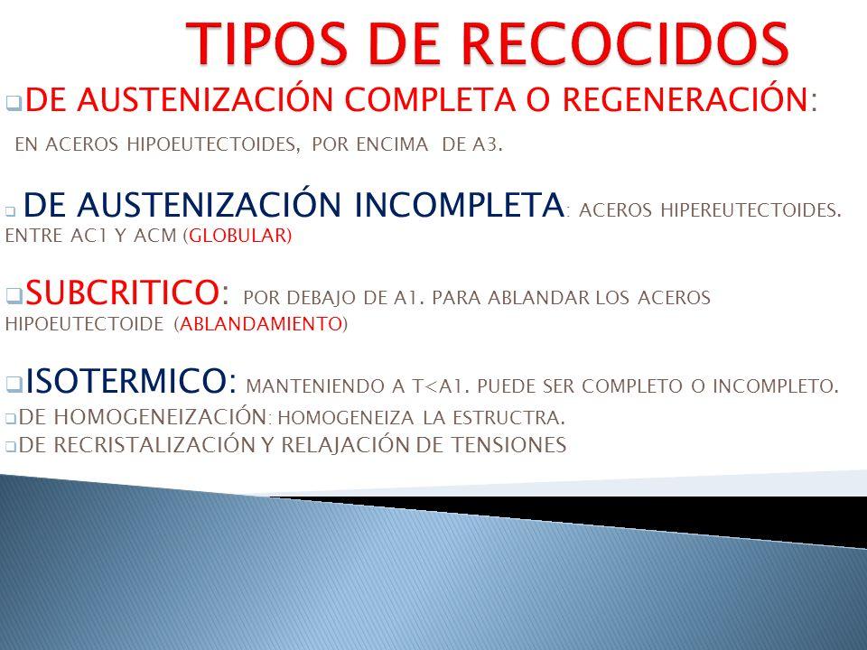 TIPOS DE RECOCIDOS DE AUSTENIZACIÓN COMPLETA O REGENERACIÓN: EN ACEROS HIPOEUTECTOIDES, POR ENCIMA DE A3.