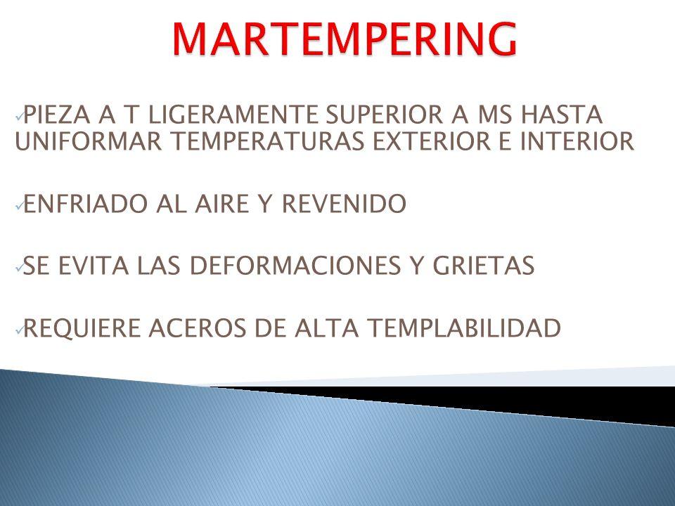 MARTEMPERING PIEZA A T LIGERAMENTE SUPERIOR A MS HASTA UNIFORMAR TEMPERATURAS EXTERIOR E INTERIOR.