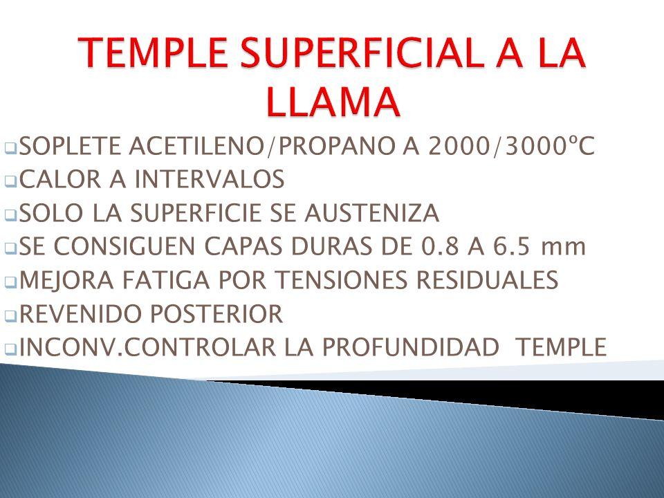 TEMPLE SUPERFICIAL A LA LLAMA