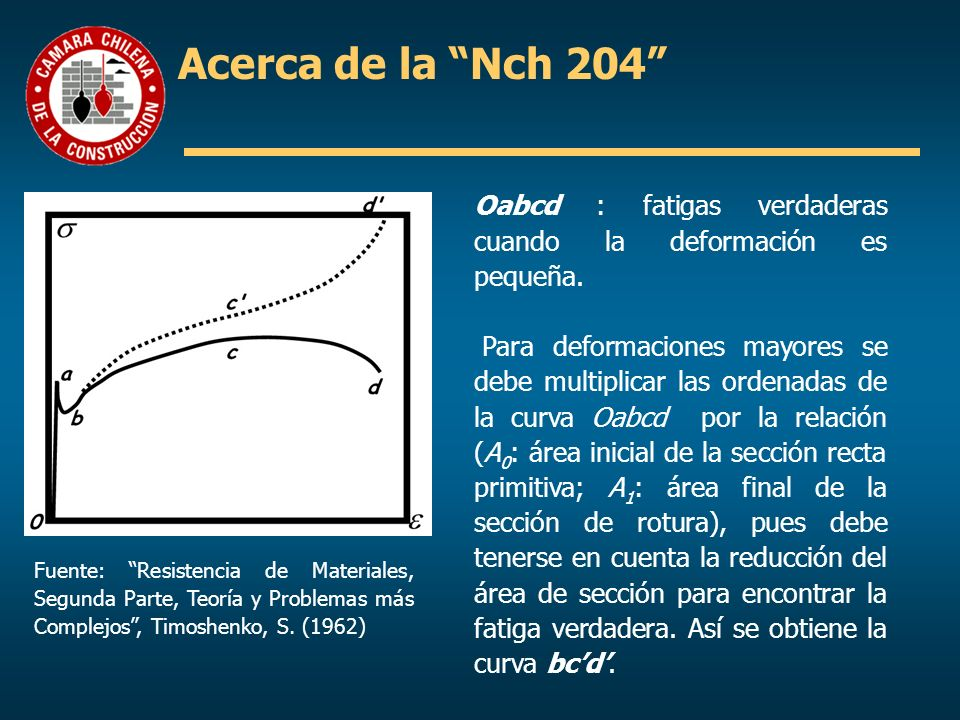 Acerca de la Nch 204 Oabcd : fatigas verdaderas cuando la deformación es pequeña.