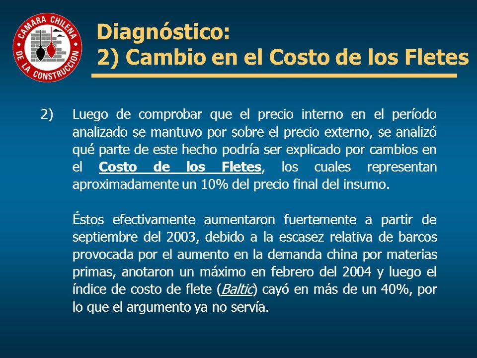 Diagnóstico: 2) Cambio en el Costo de los Fletes
