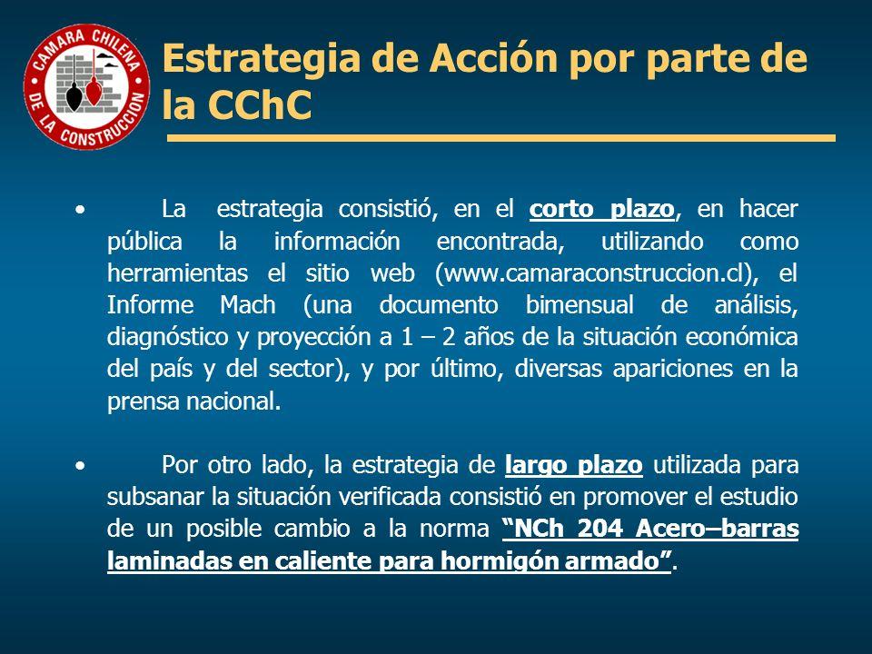 Estrategia de Acción por parte de la CChC