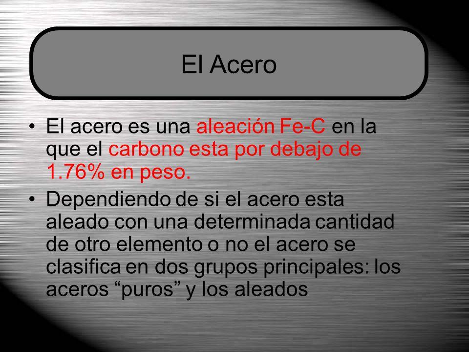 El Acero El acero es una aleación Fe-C en la que el carbono esta por debajo de 1.76% en peso.
