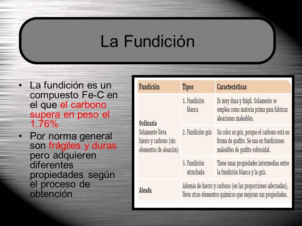 La Fundición La fundición es un compuesto Fe-C en el que el carbono supera en peso el 1.76%