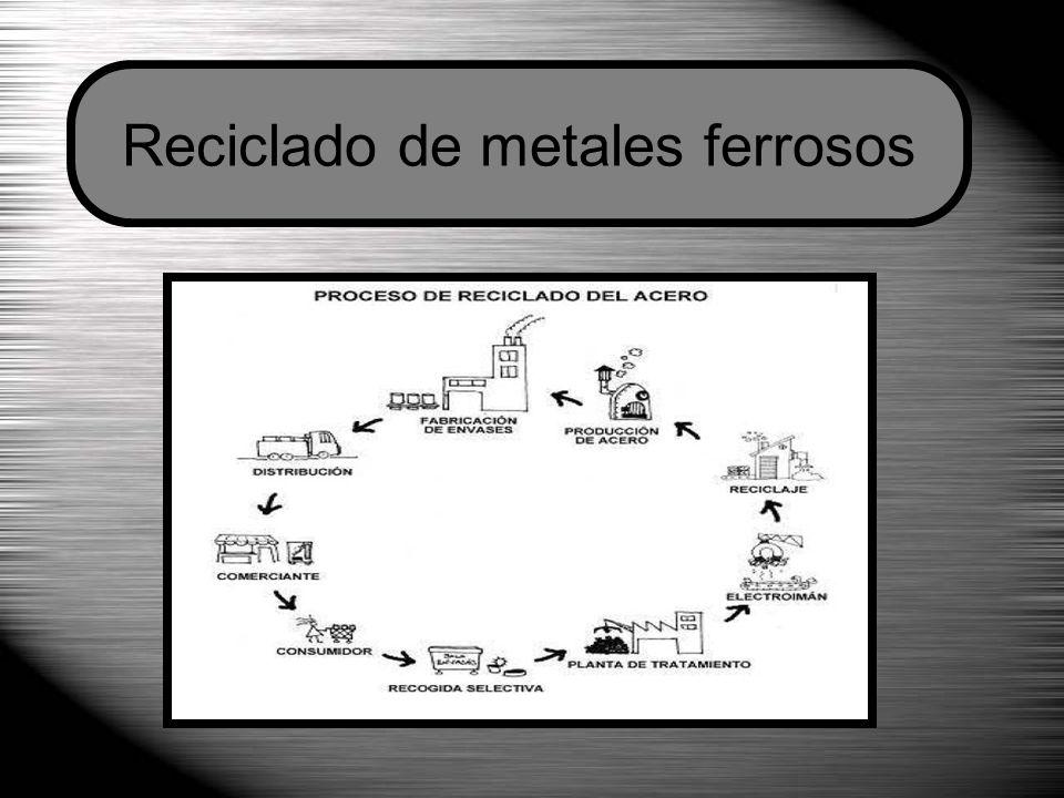 Reciclado de metales ferrosos
