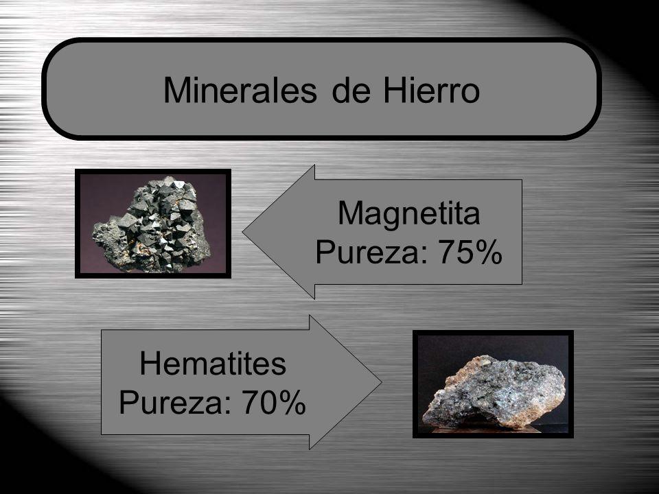 Minerales de Hierro Magnetita Pureza: 75% Hematites Pureza: 70%