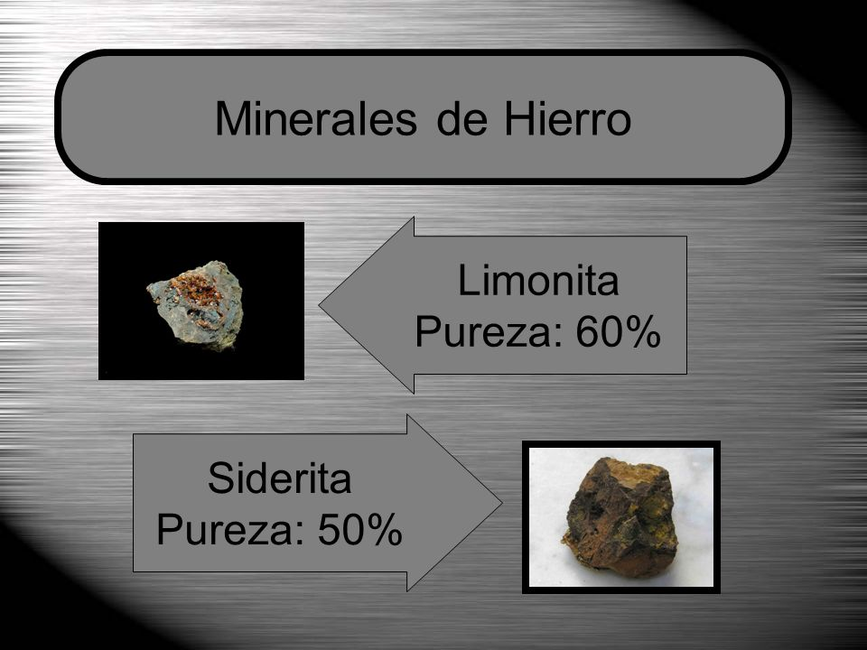 Minerales de Hierro Limonita Pureza: 60% Siderita Pureza: 50%