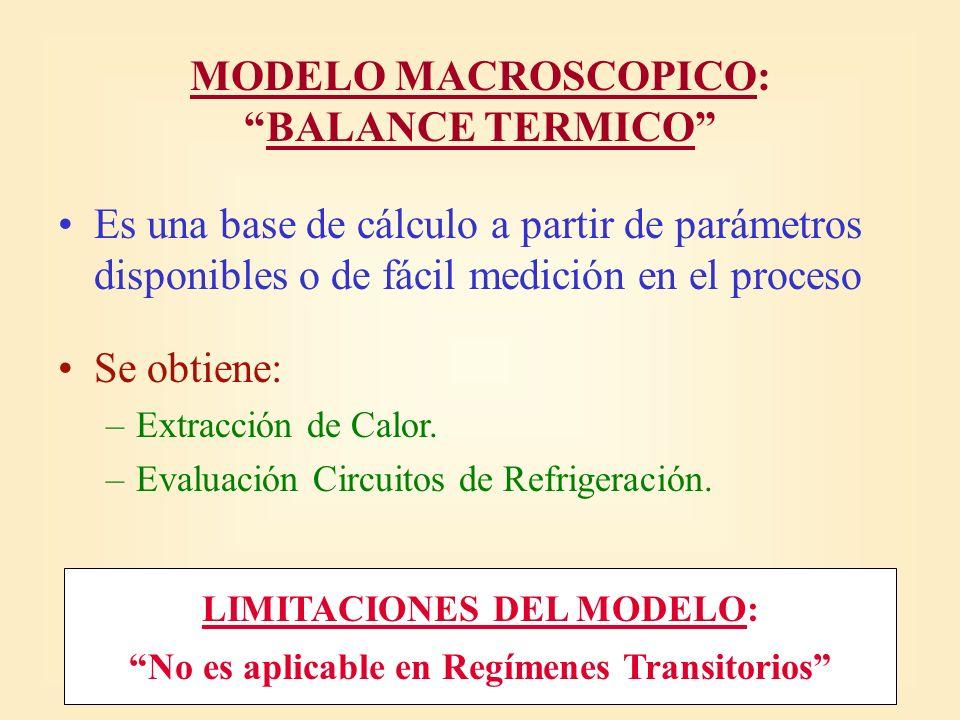 MODELO MACROSCOPICO: BALANCE TERMICO